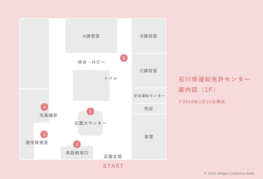 石川県運転免許センター1階フロアマップ