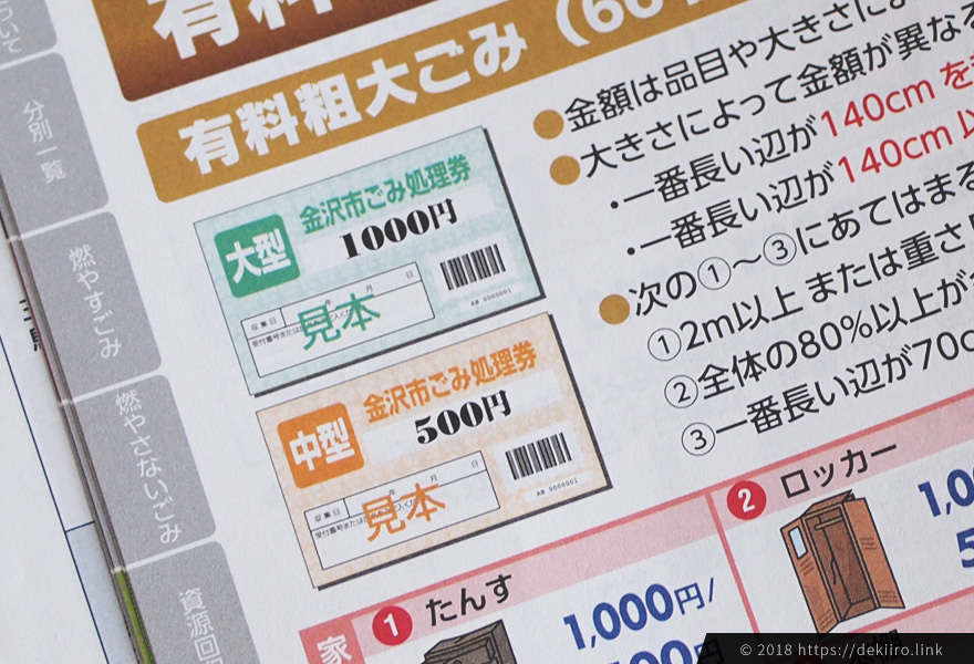 有料粗大ごみの処理券(金沢市)