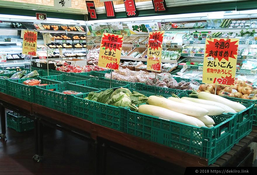 ナルックスの生鮮野菜売り場(なるわ店)
