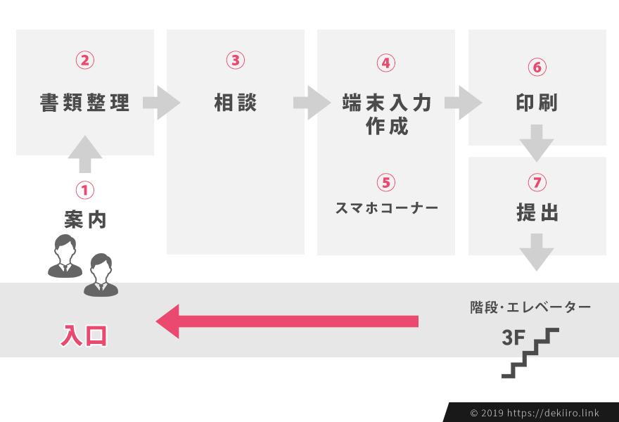 金沢税務署 確定申告会場案内マップ
