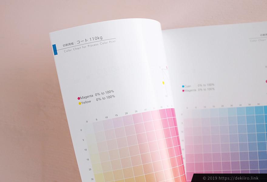 用紙ごとのカラーチャート