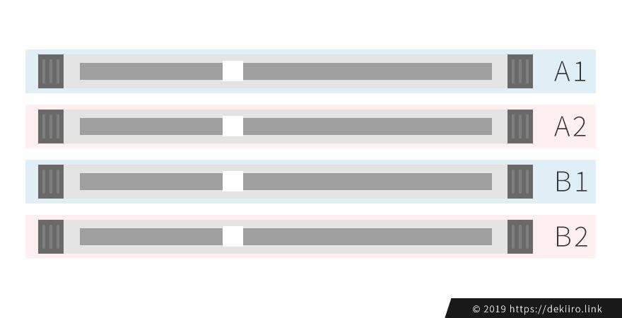 メモリースロットのイメージ図