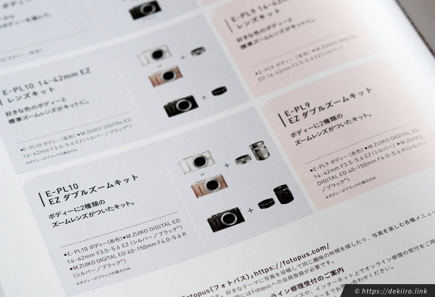 カメラとレンズのセット内容