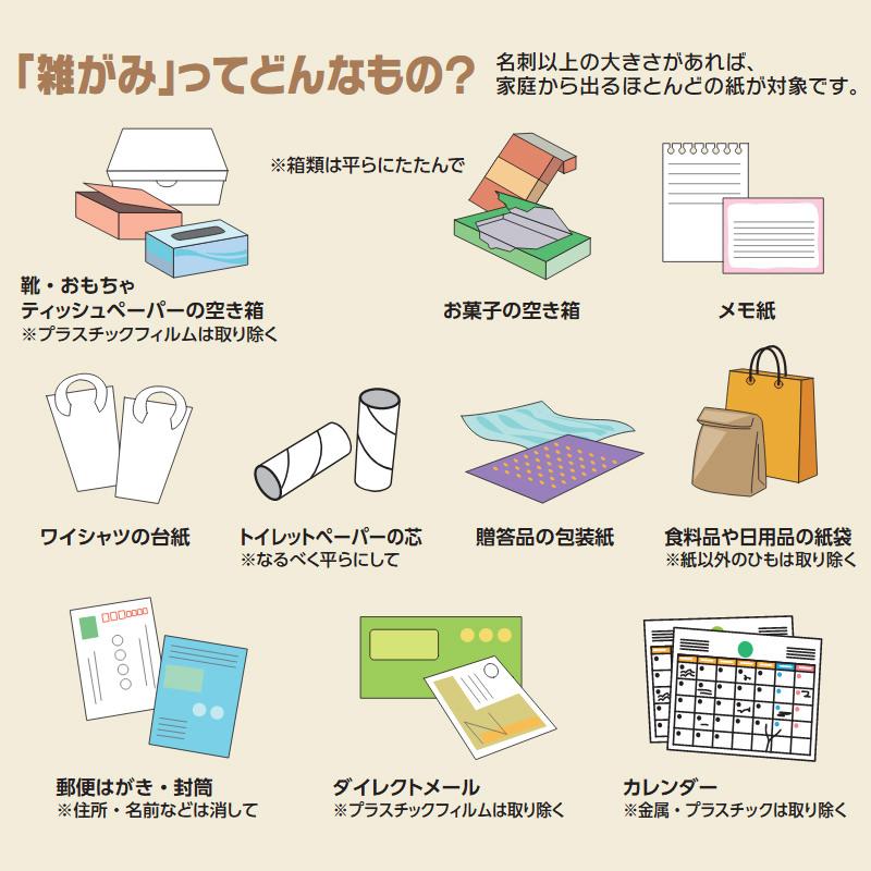 雑紙の種類