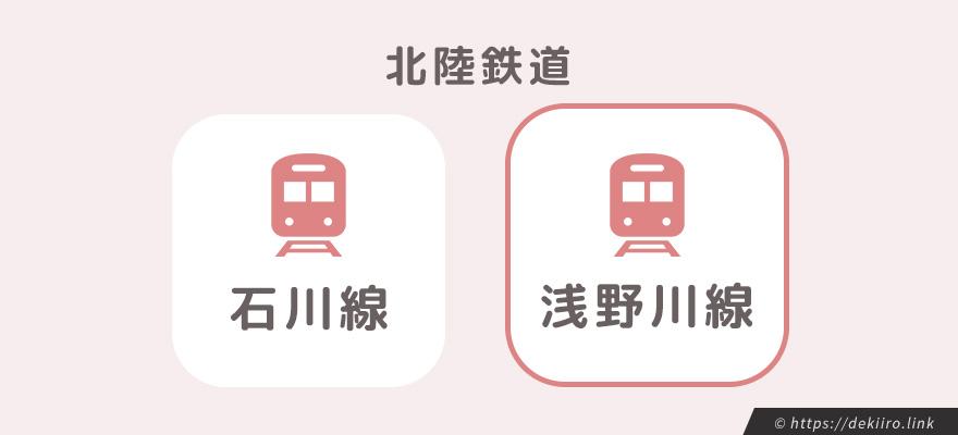 北陸鉄道の路線 (石川線・浅野川線)