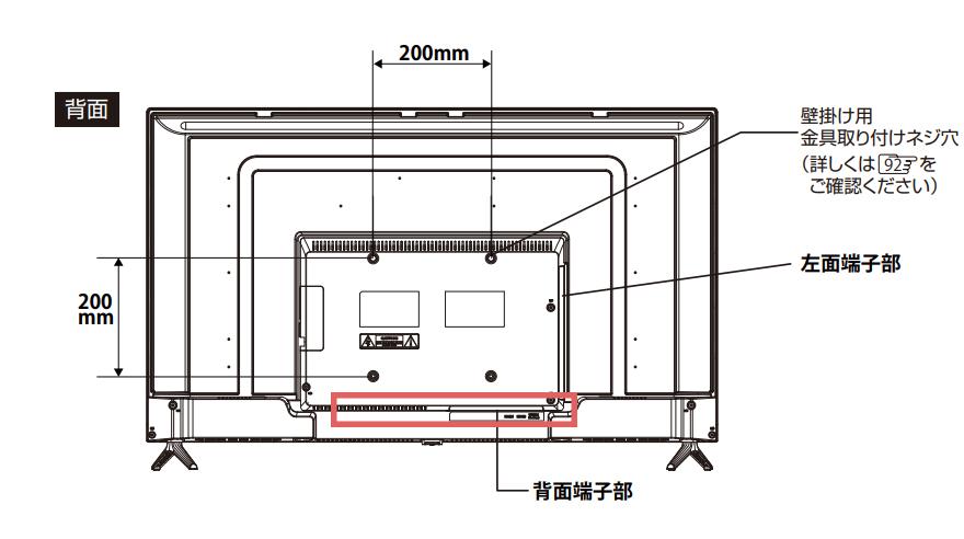 USB、HDMI、ビデオ入力端子の挿入位置